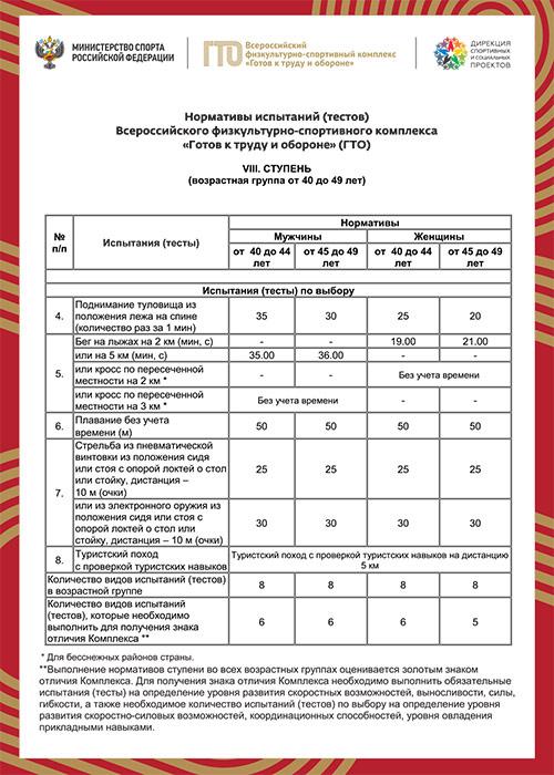нормы гто 2017 таблица нормативов для школьников